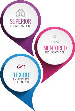 UAT SyncFLex™ Learning Model